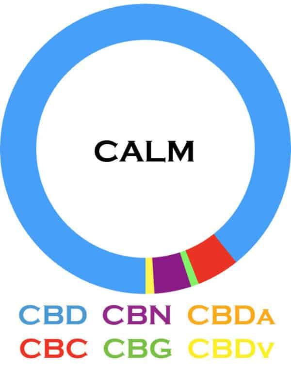 3Chi-Calm-Cannabinoid-Blends-08102019