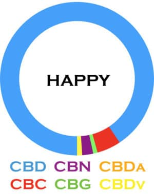 3Chi-Happy-Cannabinoid-Blends-08102019