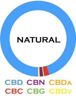 3Chi-Natural-Cannabinoid-Blends-08102019